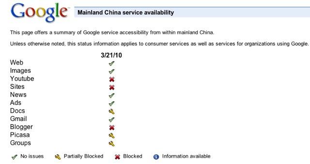 Mainland China service availability.jpg