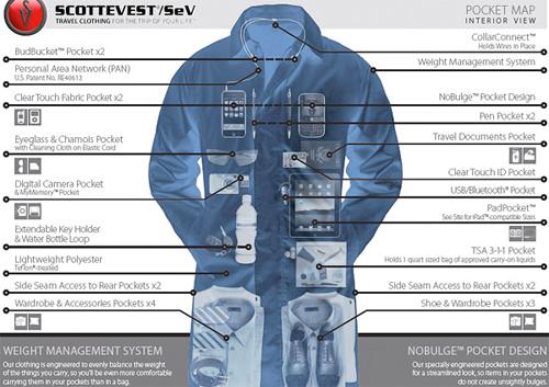 Un chaquetón multibolsillos en vez de maleta