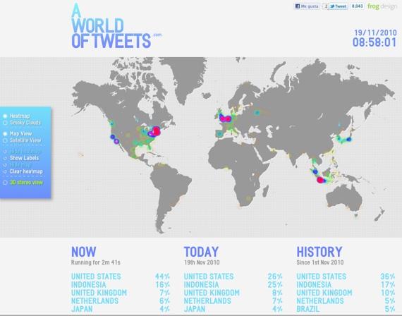 Un mundo de Tweets en tiempo real