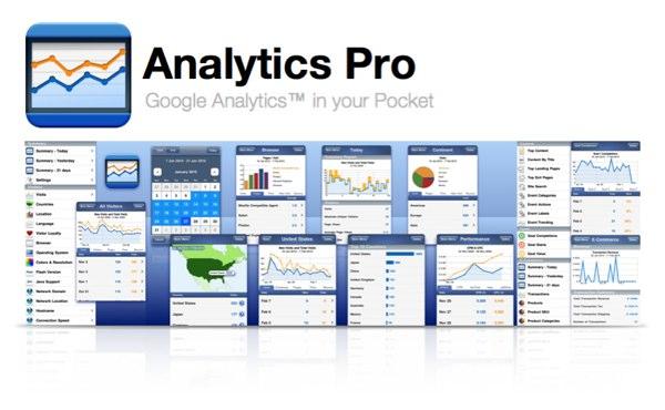 Analytics pro