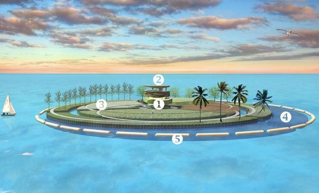 Vivir en una Isla Reciclada (proyecto en Kickstarter)