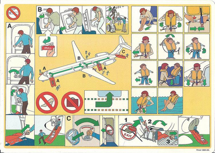Un ránking de seguridad de las aerolíneas