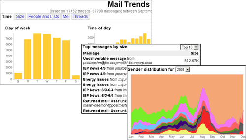 gmail-trends.png