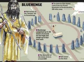 Top 10 de misterios y descubrimientos en 2009