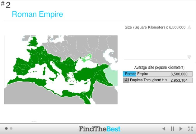 Top-2-Empires-Throughout-History