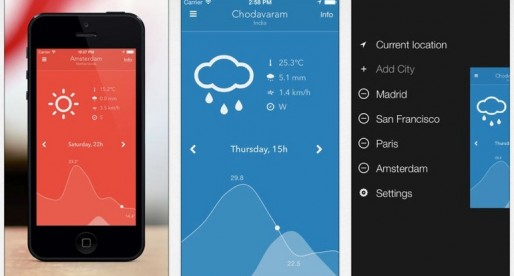 Nice-Weather para iPhone