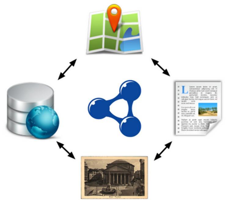 Pelagios herramienta descubrir geografia Antiguedad Medievo 2